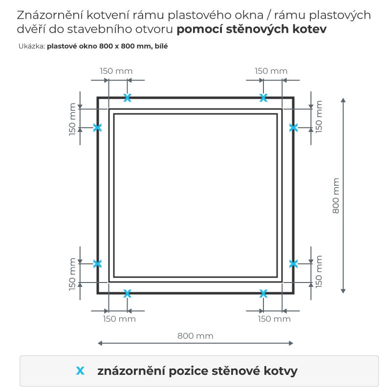 Znazorneni kotveni ramu plastoveho okna pomoci stenovych kotev